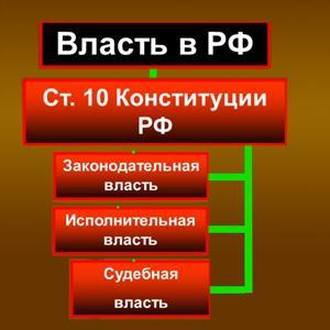 Органы власти Приморско-Ахтарска