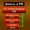 Органы власти в Приморско-Ахтарске
